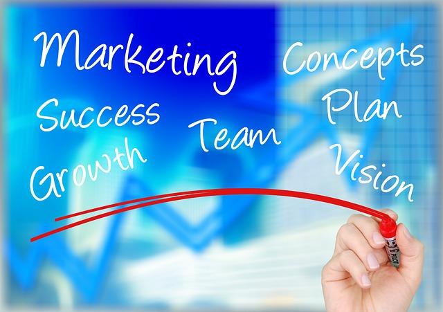 Marketing nie je iba reklama
